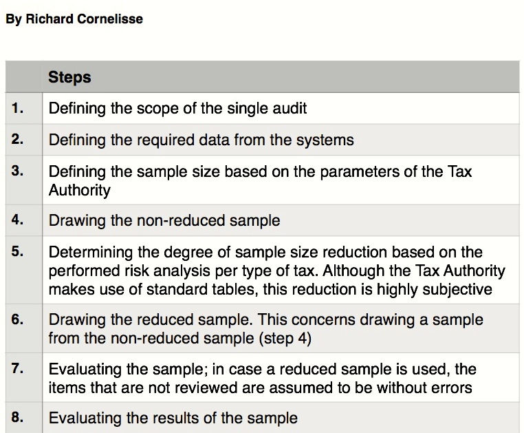 21 statistical sampling process steps