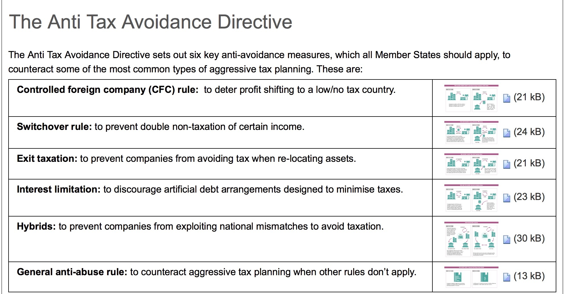 Anti Tax Avoidance Directive2