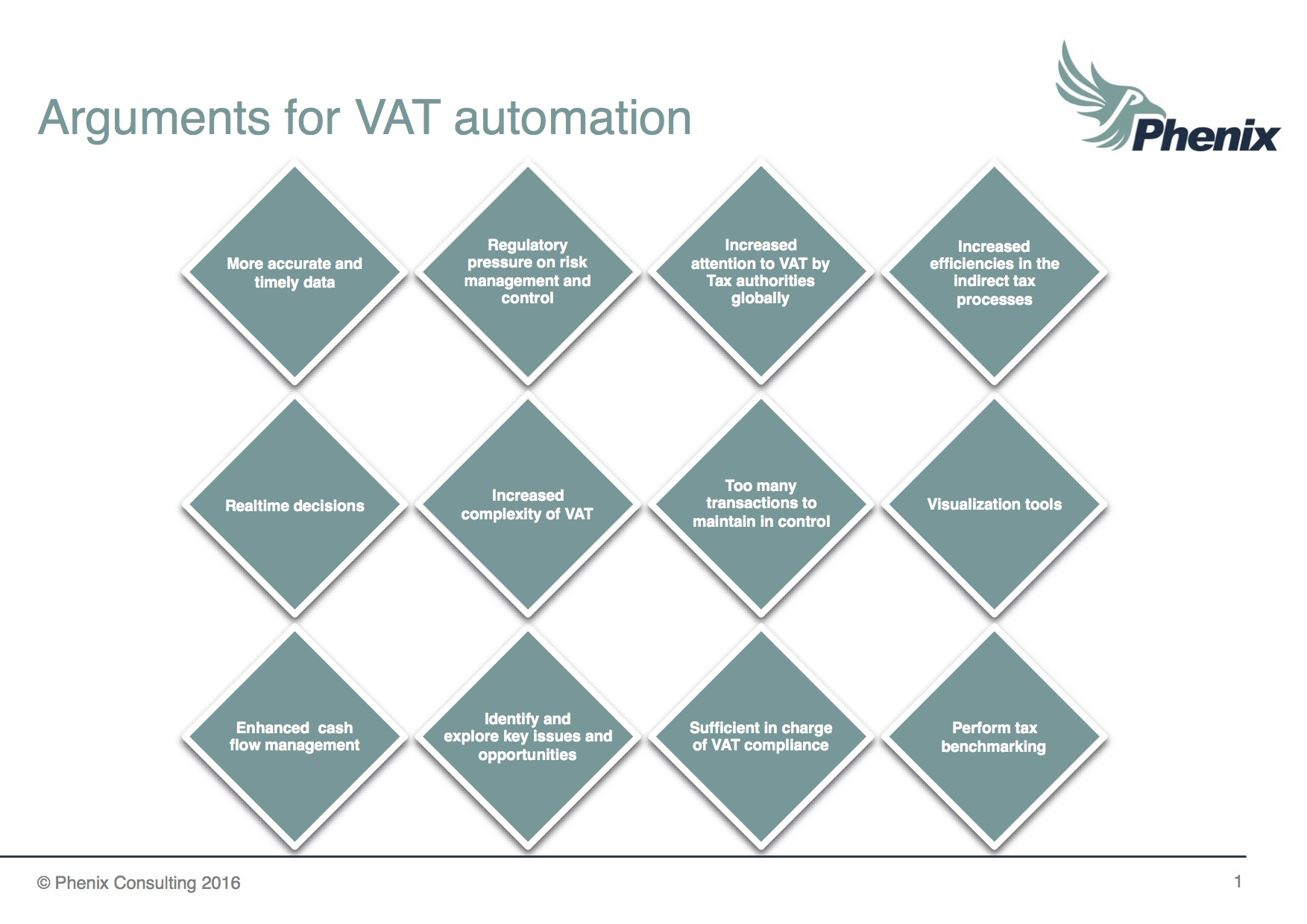 Arguments for VAT automation