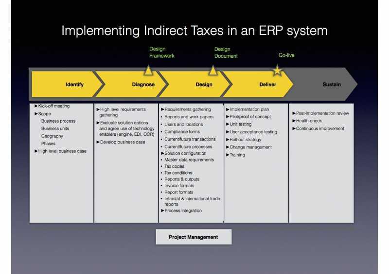 ERPimplementation.jpg