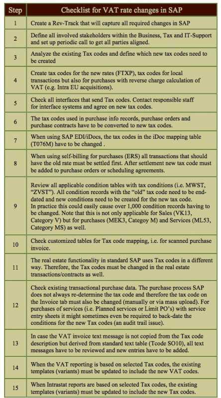 tax-code-checklist-pc9.jpg