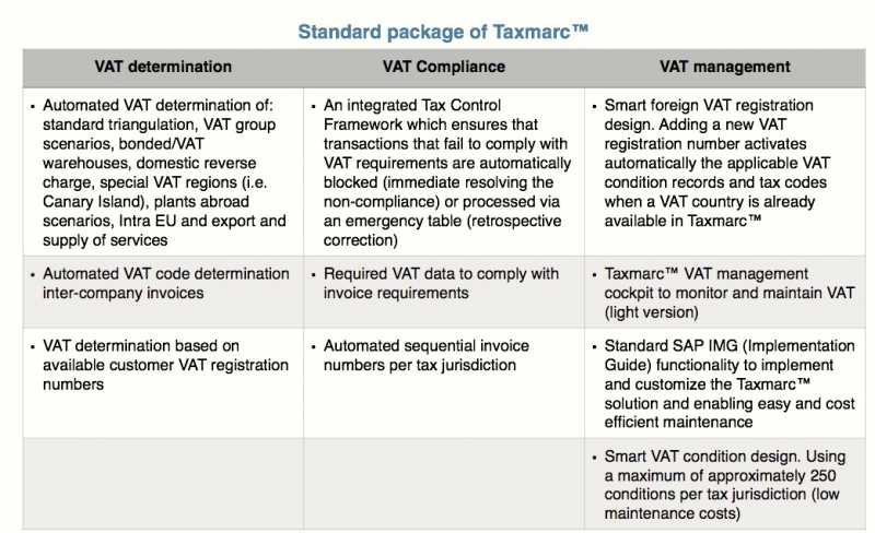 StandardpackageofTaxmarctabel.jpg